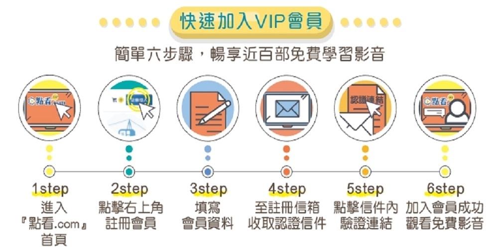 快速加入『點看.com』VIP